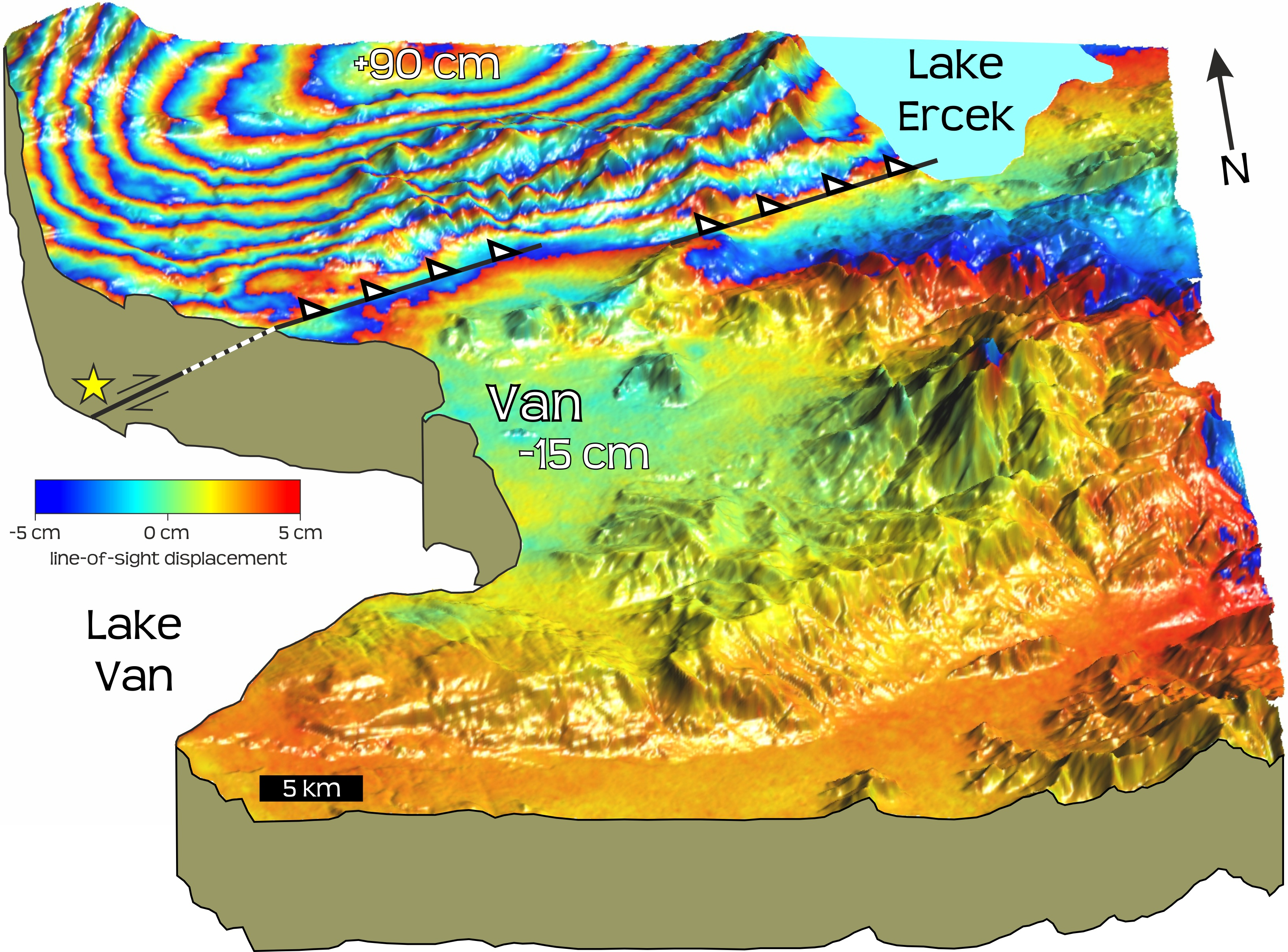 Figure 1: Perspective view of the ground deformation due to the October 2011 magnitude 7.1 earthquake which struck the city of Van in Eastern Turkey. The rainbow colours show 10 cm contours of ground motion (up to 90 cm uplift in the mountains north of Van and 15 cm of subsidence under the city itself). This deformation is measured using the Italian X-band radar satellite COSMO-SkyMed. With this high resolution data, the precise location of the faults (black lines and white triangles) on which the earthquake occurred (yellow star at 15 km depth) can be found. This highlights which portions of the fault ruptured in the quake, and more importantly for examining future seismic hazard, which portions did not break – in this case the shallow sections of the fault (dashed line), nearer the city of Van.